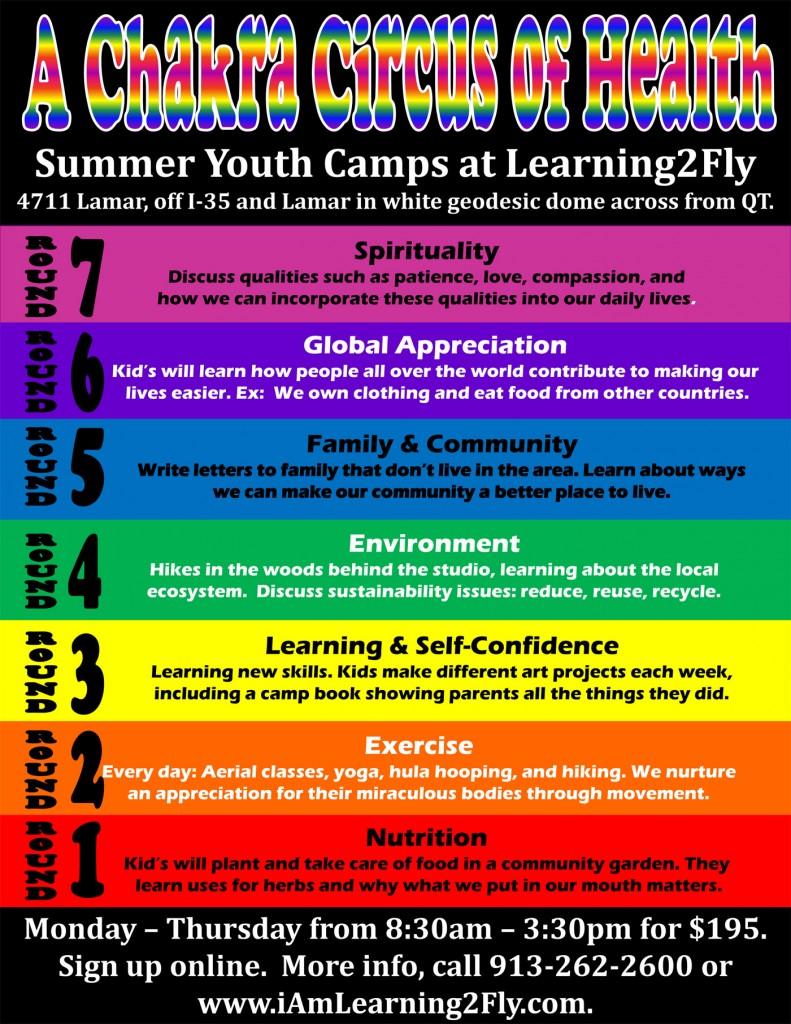 Sumya_2014_Summer_Camps_Chakra