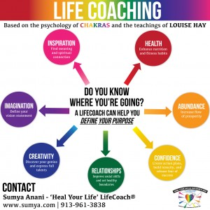 sumya_coaching_graphic