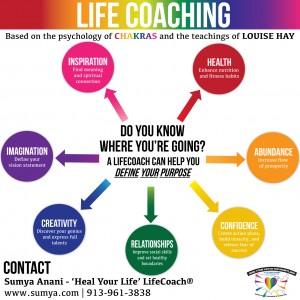sumya_coaching_graphic